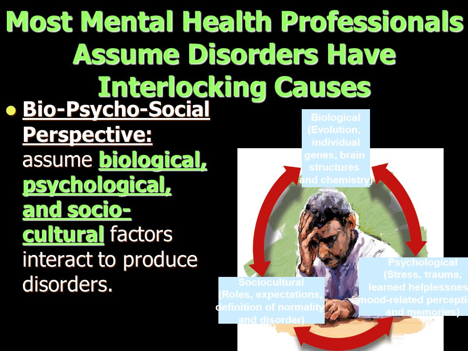 Most Mental Health Professionals Assume Disorders Have Interlocking Causes Bio-Psycho-Social Perspective: assume biological, psychological, and socio-