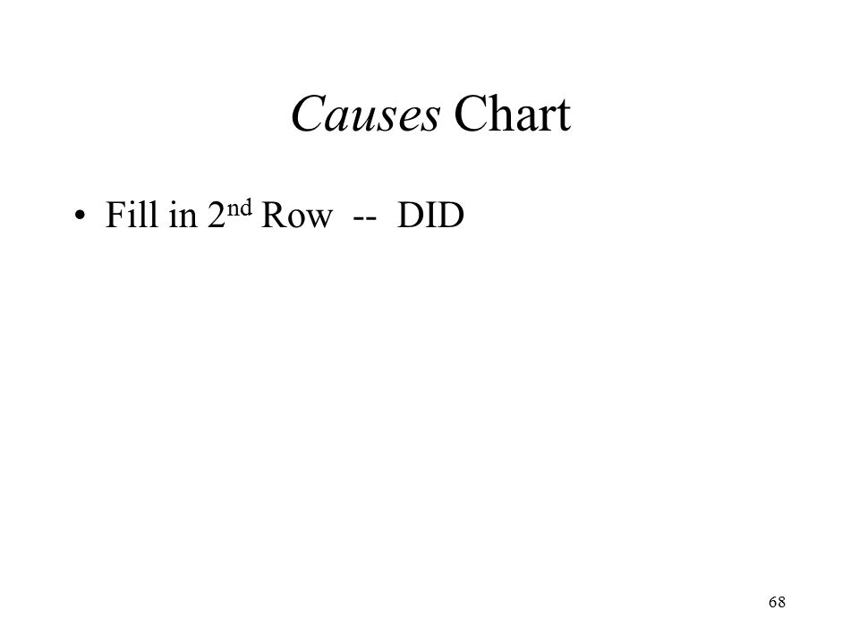 Causes Chart Fill in 2 nd Row -- DID 68