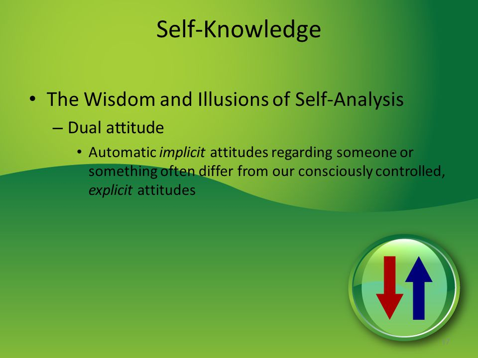 Self-Knowledge The Wisdom and Illusions of Self-Analysis – Dual attitude Automatic implicit attitudes regarding someone or something often differ from our consciously controlled, explicit attitudes 17