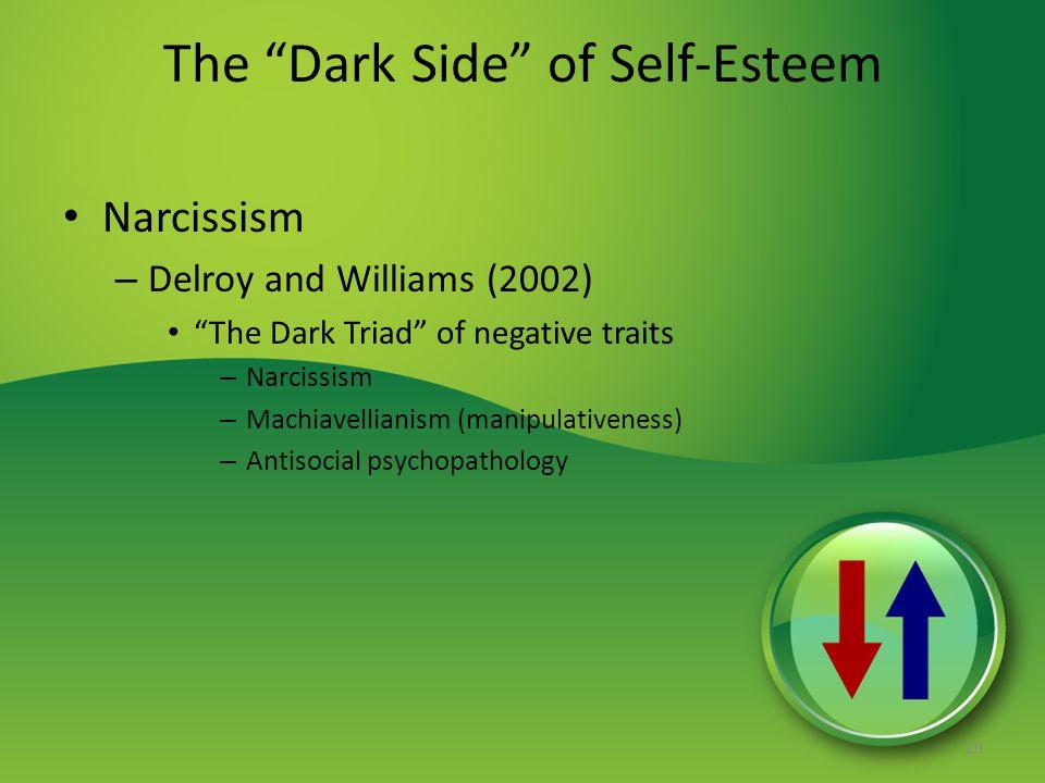 The Dark Side of Self-Esteem Narcissism – Delroy and Williams (2002) The Dark Triad of negative traits – Narcissism – Machiavellianism (manipulativeness) – Antisocial psychopathology 20