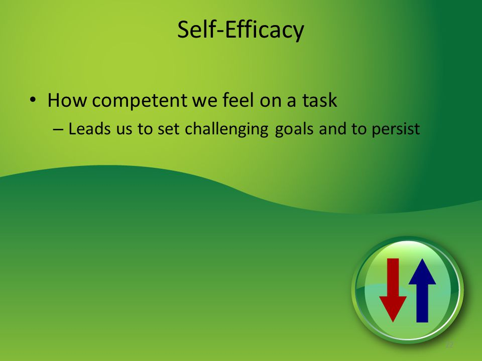 Self-Efficacy How competent we feel on a task – Leads us to set challenging goals and to persist 22