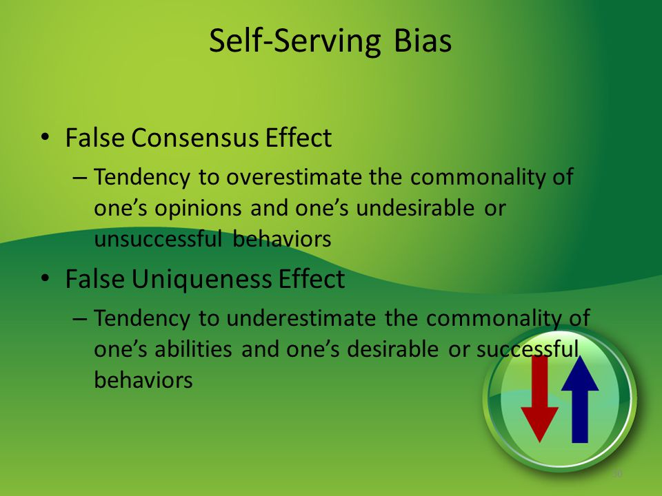 Self-Serving Bias False Consensus Effect – Tendency to overestimate the commonality of one's opinions and one's undesirable or unsuccessful behaviors