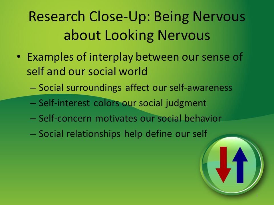 Research Close-Up: Being Nervous about Looking Nervous Examples of interplay between our sense of self and our social world – Social surroundings affe
