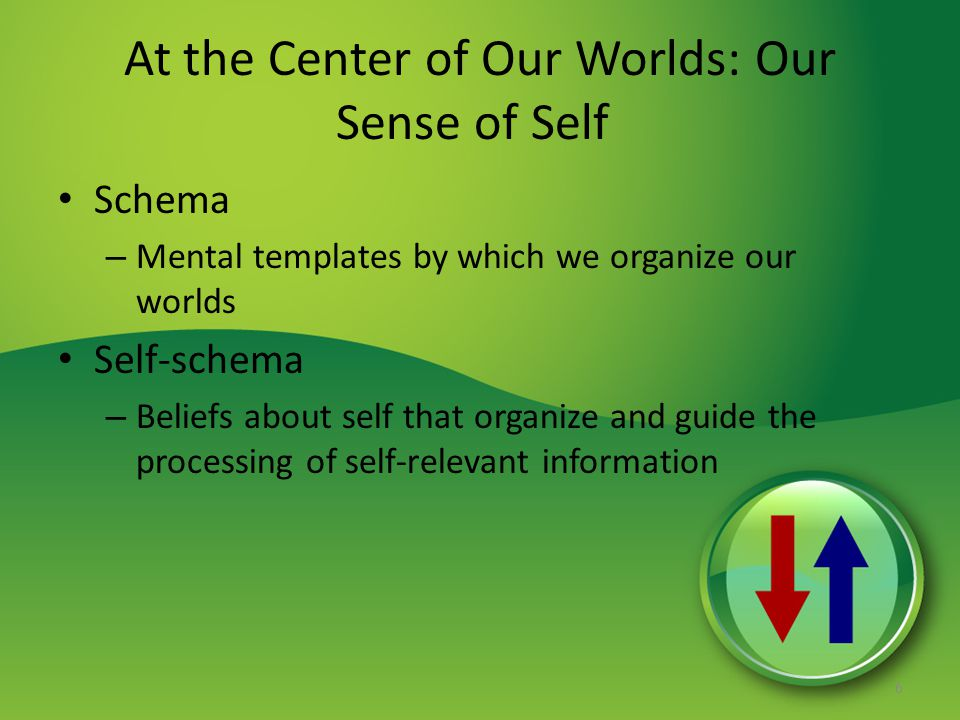 At the Center of Our Worlds: Our Sense of Self Schema – Mental templates by which we organize our worlds Self-schema – Beliefs about self that organize and guide the processing of self-relevant information 6