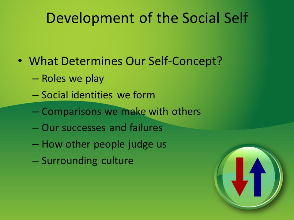 Development of the Social Self What Determines Our Self-Concept? – Roles we play – Social identities we form – Comparisons we make with others – Our s