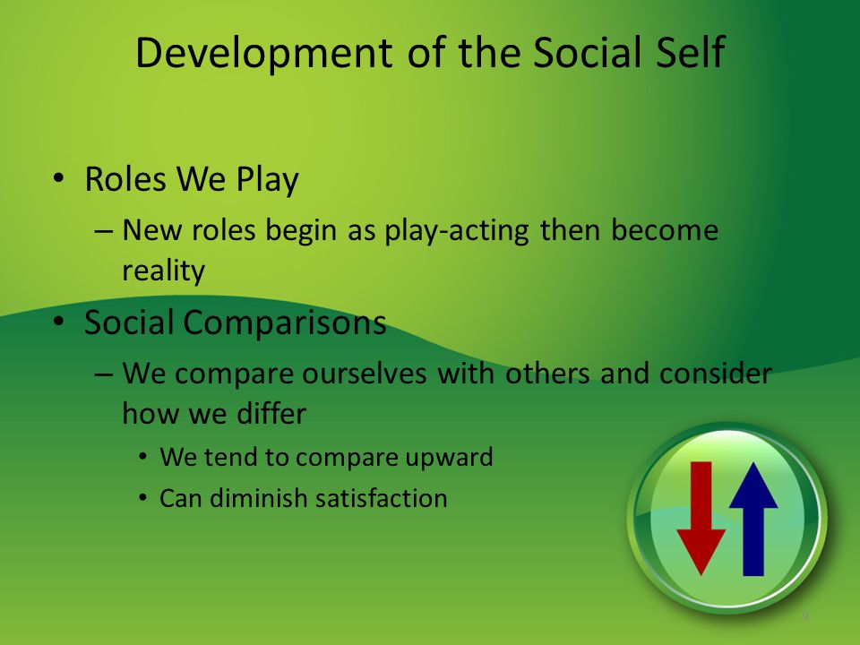 Development of the Social Self Roles We Play – New roles begin as play-acting then become reality Social Comparisons – We compare ourselves with other