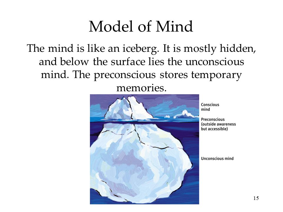15 Model of Mind The mind is like an iceberg. It is mostly hidden, and below the surface lies the unconscious mind. The preconscious stores temporary