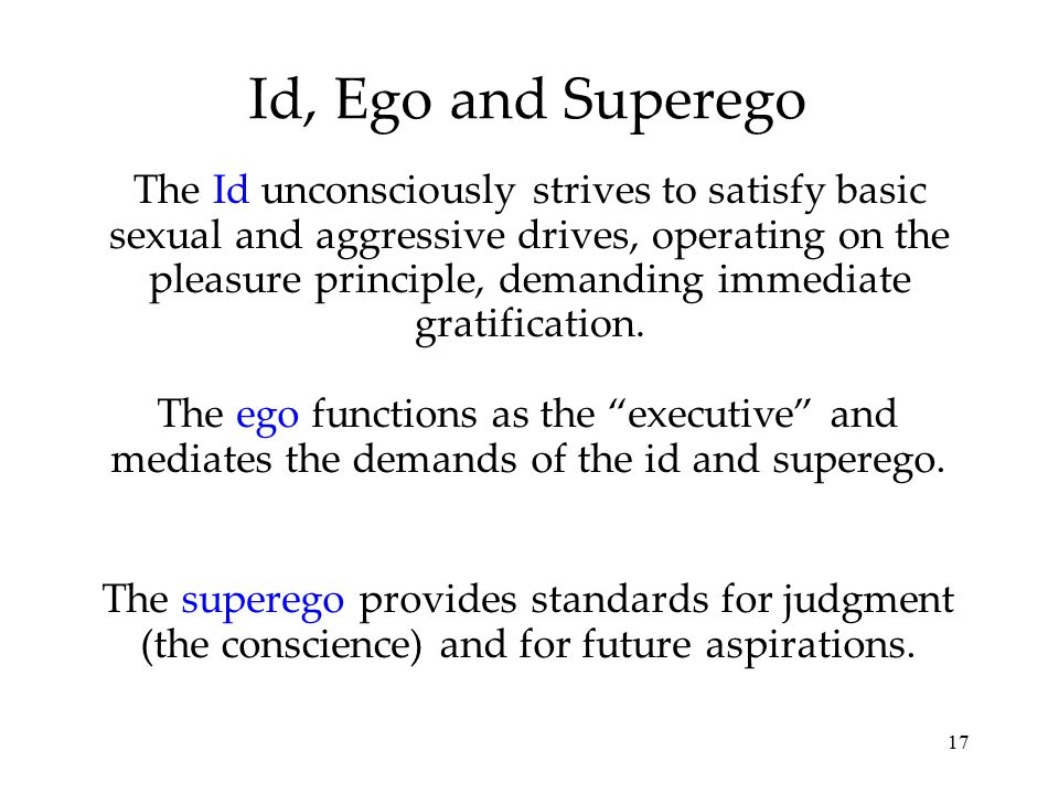17 Id, Ego and Superego The Id unconsciously strives to satisfy basic sexual and aggressive drives, operating on the pleasure principle, demanding imm