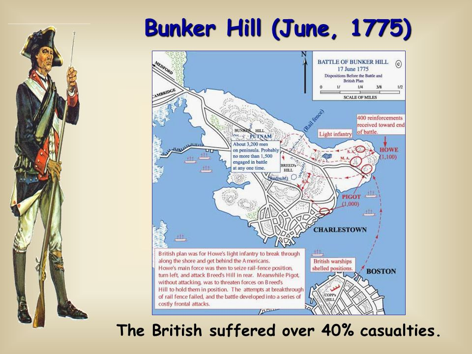 Bunker Hill (June, 1775) The British suffered over 40% casualties.