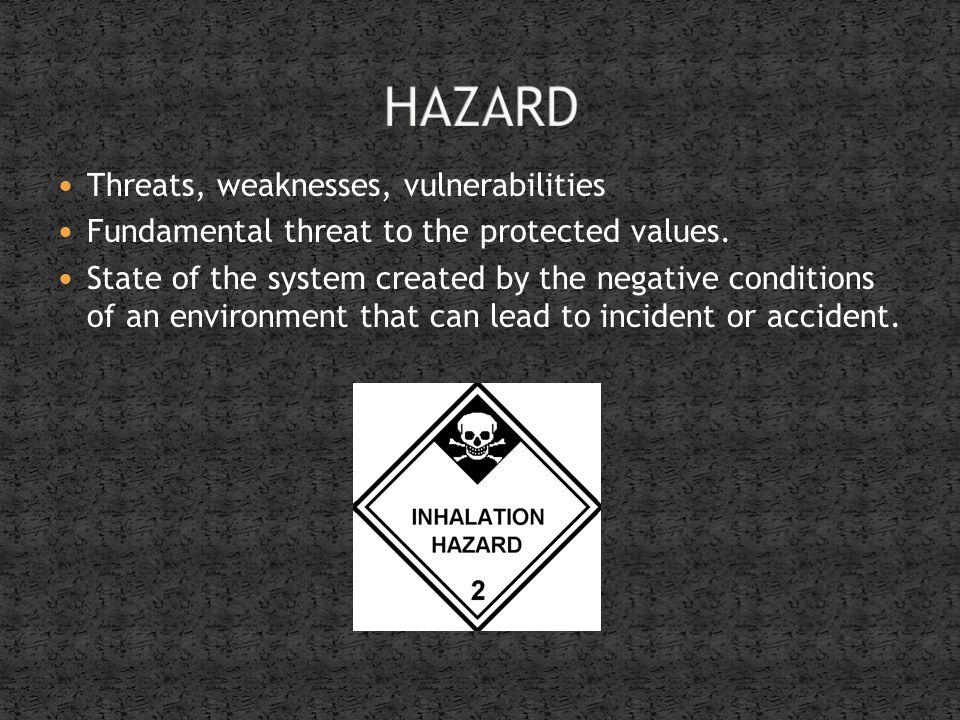 1.Increased understanding of human influence on hazards 2.