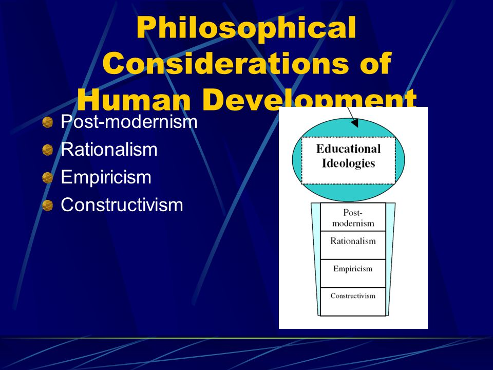 Philosophical Considerations of Human Development Post-modernism Rationalism Empiricism Constructivism