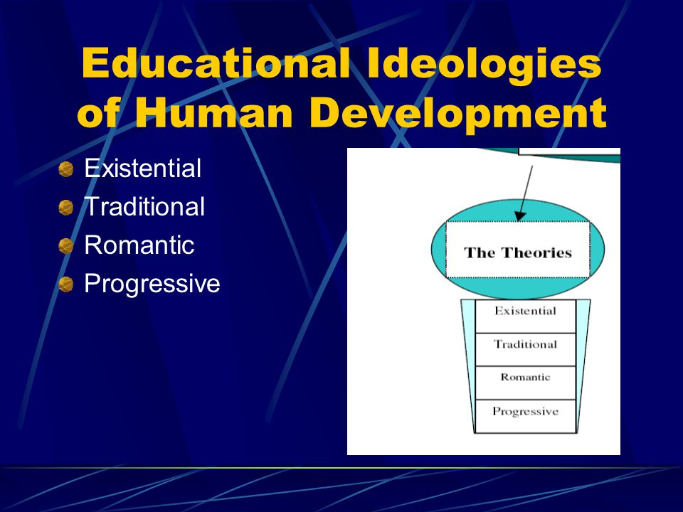 Educational Ideologies of Human Development Existential Traditional Romantic Progressive