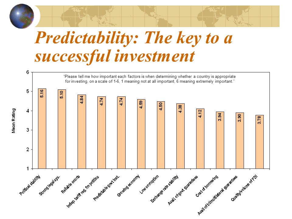 Research suggests that predictability is measured through a number of indicators.