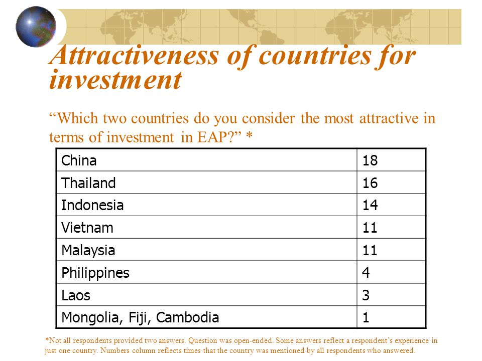 Do you expect your company to increase, sustain, or decrease your total sector investment portfolio in developing countries in the region in the next two years Clear interest in infrastructure investment