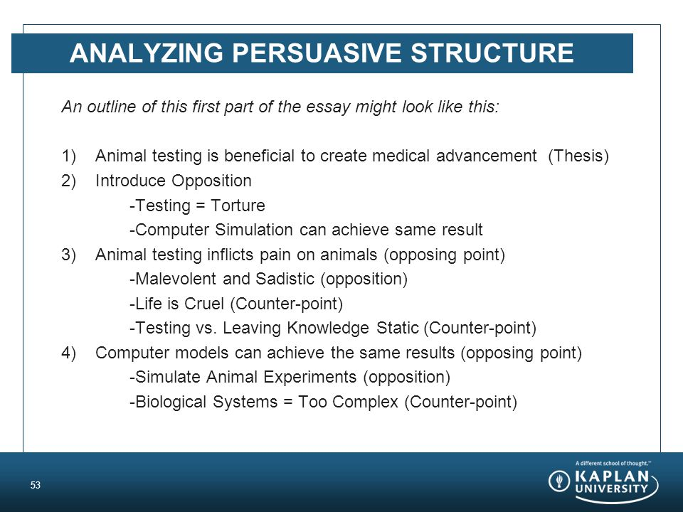 ANALYZING PERSUASIVE STRUCTURE An outline of this first part of the essay might look like this: 1)Animal testing is beneficial to create medical advancement (Thesis) 2)Introduce Opposition -Testing = Torture -Computer Simulation can achieve same result 3)Animal testing inflicts pain on animals (opposing point) -Malevolent and Sadistic (opposition) -Life is Cruel (Counter-point) -Testing vs.