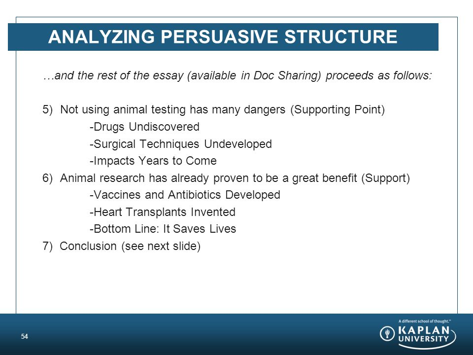 ANALYZING PERSUASIVE STRUCTURE …and the rest of the essay (available in Doc Sharing) proceeds as follows: 5)Not using animal testing has many dangers (Supporting Point) -Drugs Undiscovered -Surgical Techniques Undeveloped -Impacts Years to Come 6)Animal research has already proven to be a great benefit (Support) -Vaccines and Antibiotics Developed -Heart Transplants Invented -Bottom Line: It Saves Lives 7) Conclusion (see next slide) 54