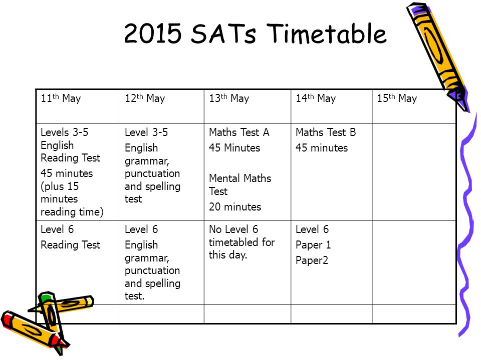 2012013 Test Timetable3 Test 2015 SATs Timetable 11 th May12 th May13 th May14 th May15 th May Levels 3-5 English Reading Test 45 minutes (plus 15 min