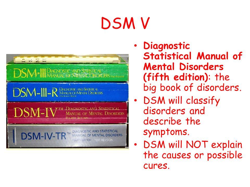 Post-traumatic Stress Disorder a.k.a.