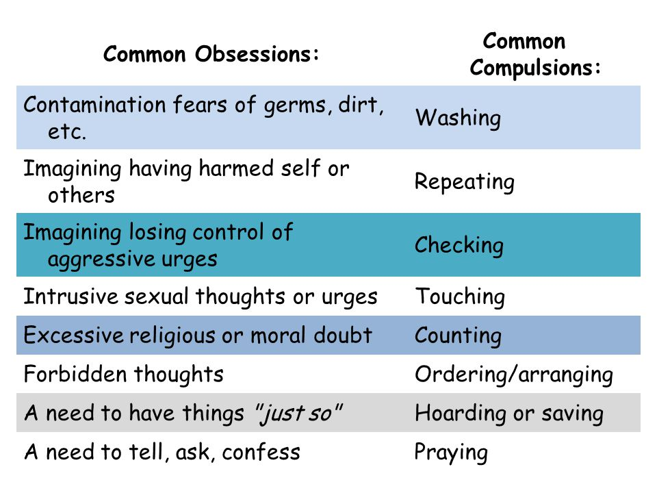 Common Obsessions: Common Compulsions: Contamination fears of germs, dirt, etc.