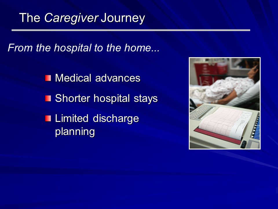 The Caregiver Journey From the hospital to the home... Medical advances Shorter hospital stays Limited discharge planning
