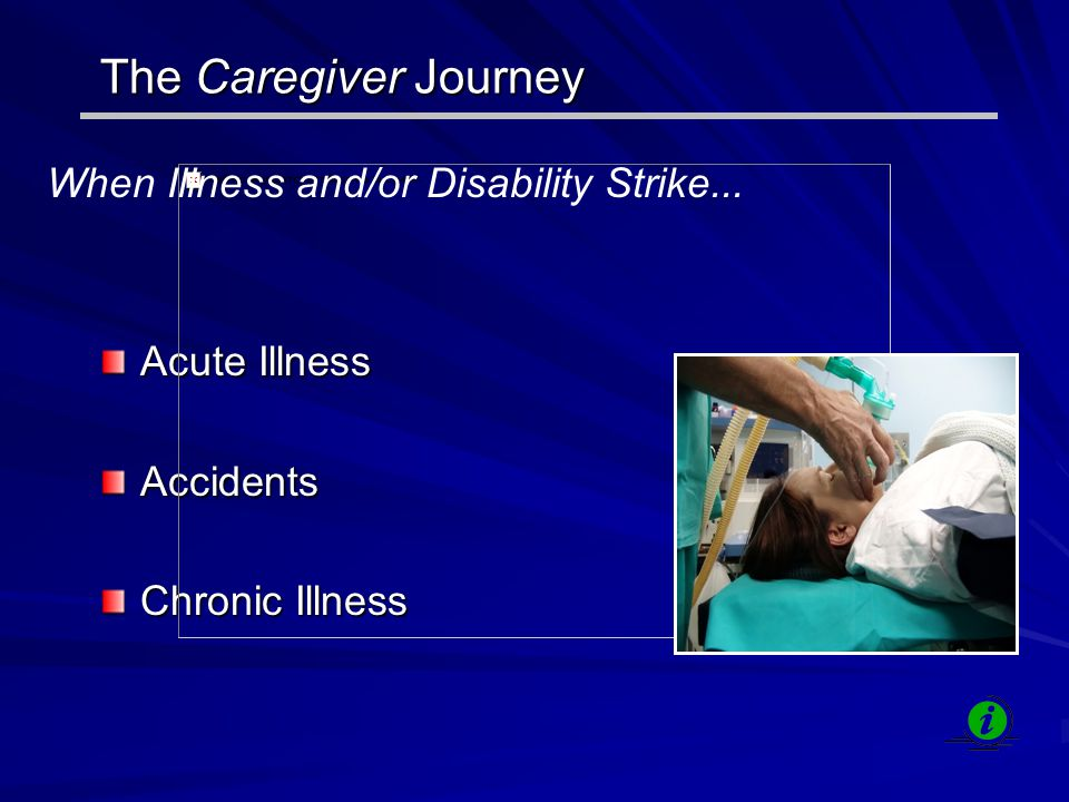 The Caregiver Journey Acute Illness Accidents Chronic Illness When Illness and/or Disability Strike...