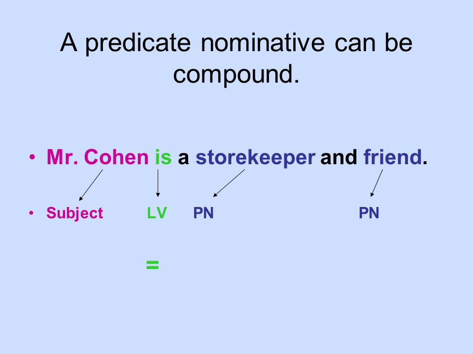 A predicate nominative can be compound. Mr. Cohen is a storekeeper and friend. Subject LV PN PN =