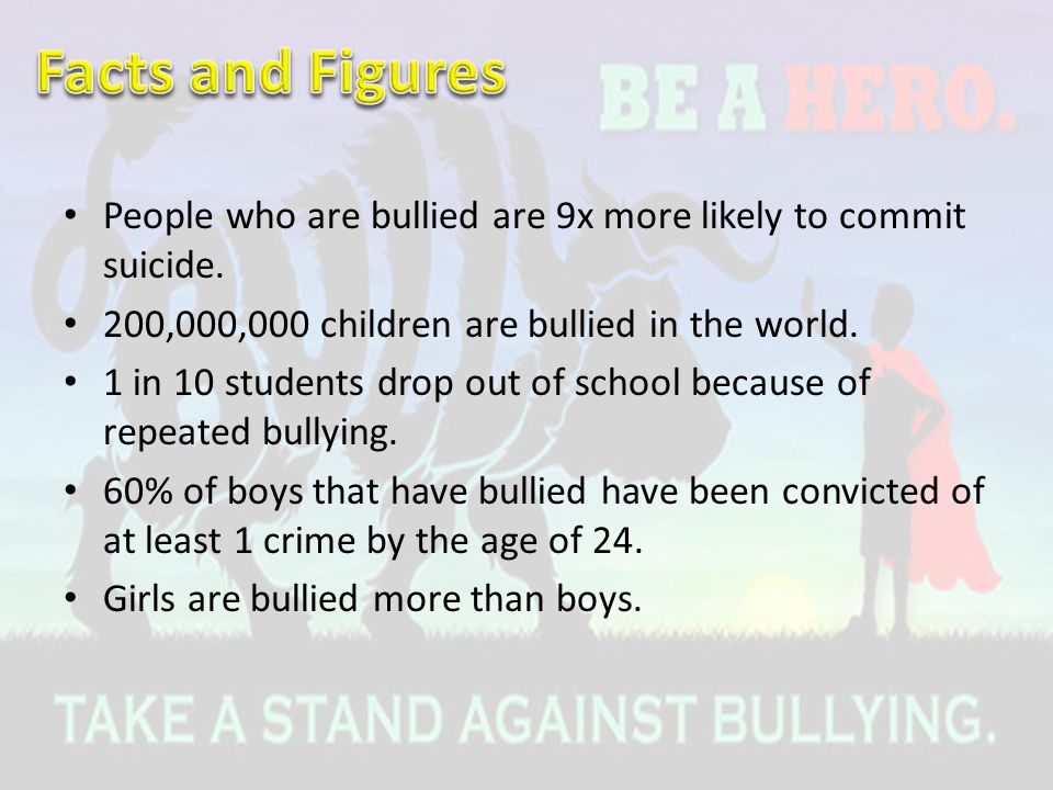 People who are bullied are 9x more likely to commit suicide. 200,000,000 children are bullied in the world. 1 in 10 students drop out of school becaus