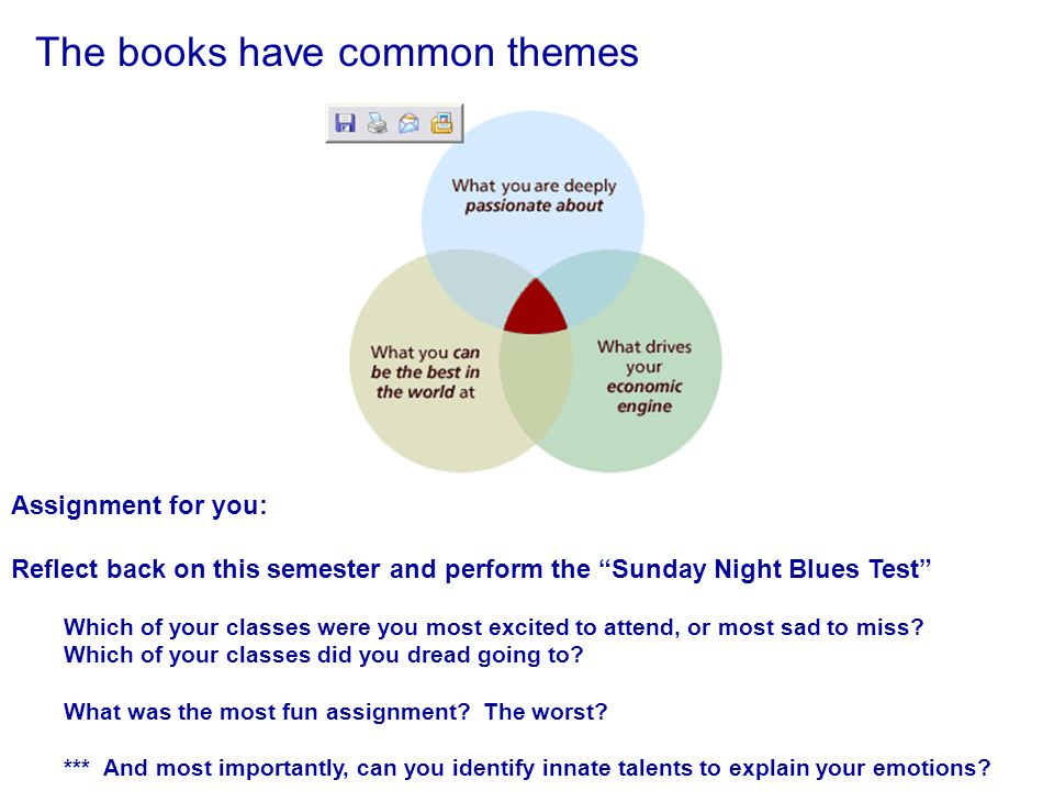 The books have common themes Assignment for you: Reflect back on this semester and perform the Sunday Night Blues Test Which of your classes were you most excited to attend, or most sad to miss.