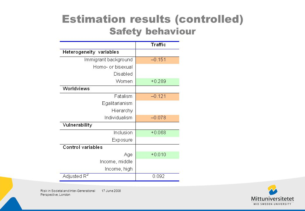 17 June 2008Risk in Societal and Inter-Generational Perspective, London Estimation results (controlled) Safety behaviour