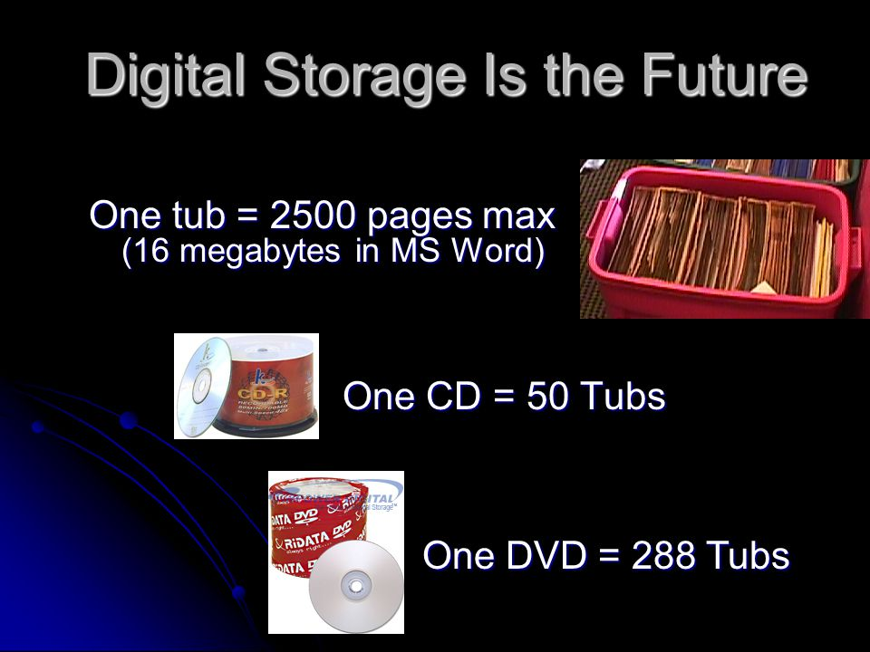 Digital Storage Is the Future One CD = 50 Tubs One tub = 2500 pages max (16 megabytes in MS Word) One DVD = 288 Tubs