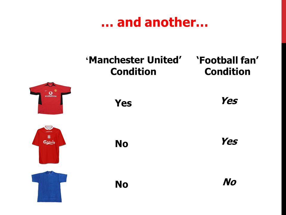 ' Manchester United' Condition No Yes No 'Football fan' Condition Yes No … and another…