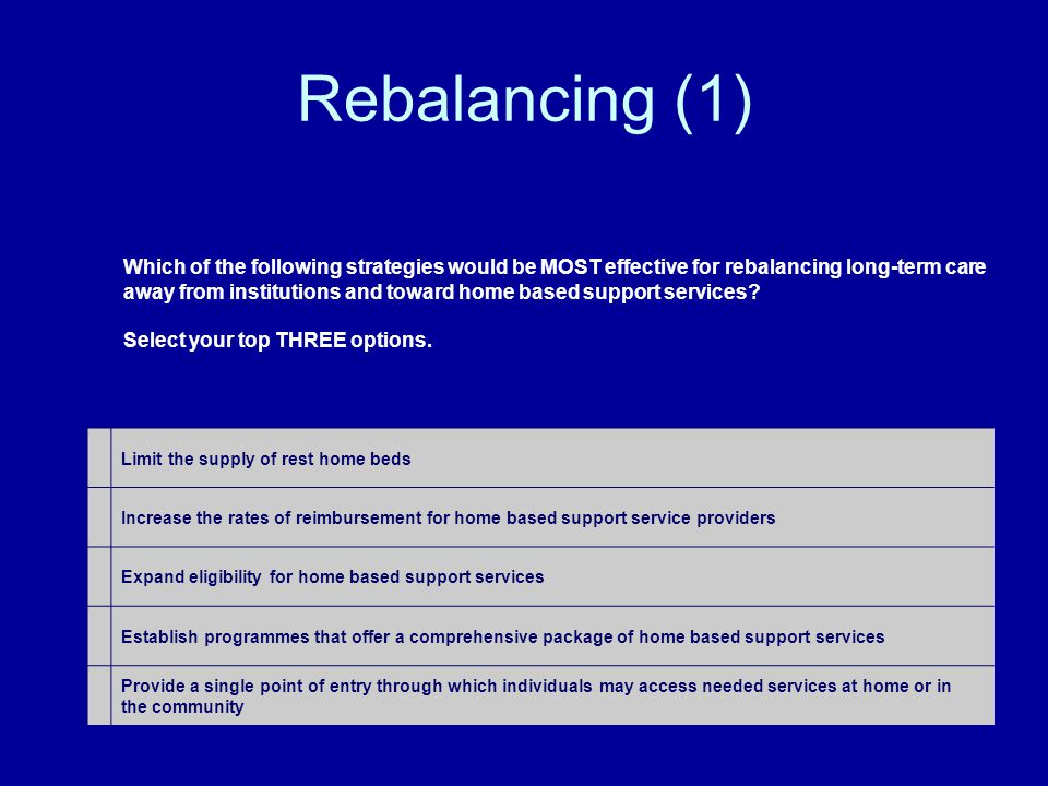 Rebalancing (1) Which of the following strategies would be MOST effective for rebalancing long-term care away from institutions and toward home based