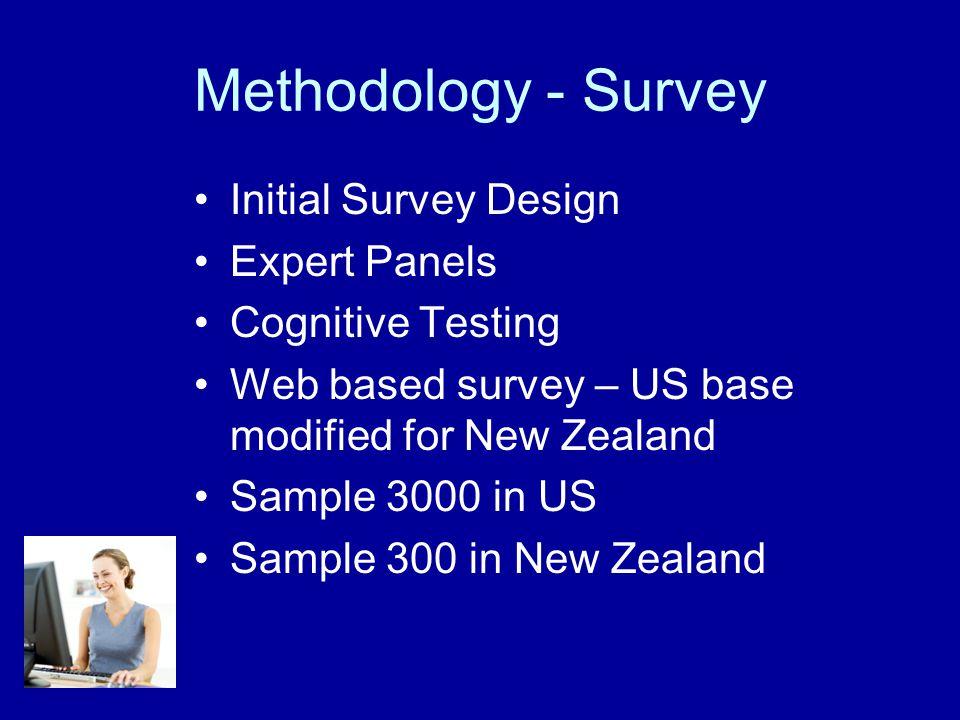Methodology - Survey Initial Survey Design Expert Panels Cognitive Testing Web based survey – US base modified for New Zealand Sample 3000 in US Sampl
