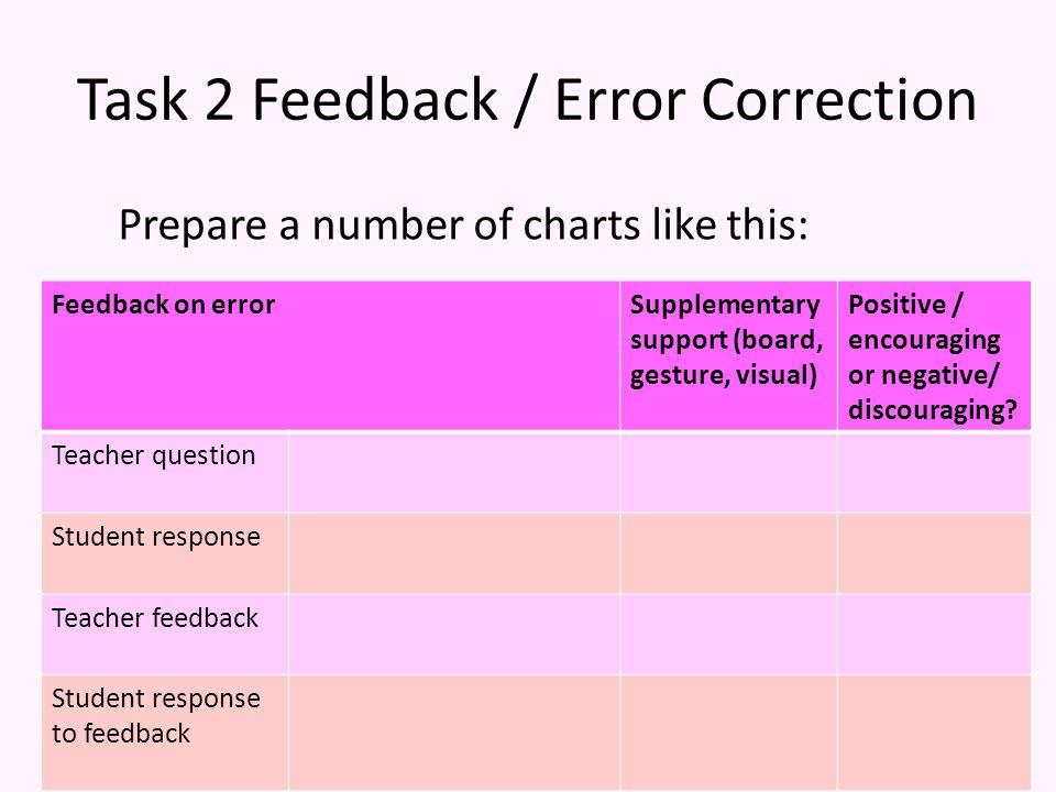 Task 2 Feedback / Error Correction Positive / encouraging or negative/ discouraging.