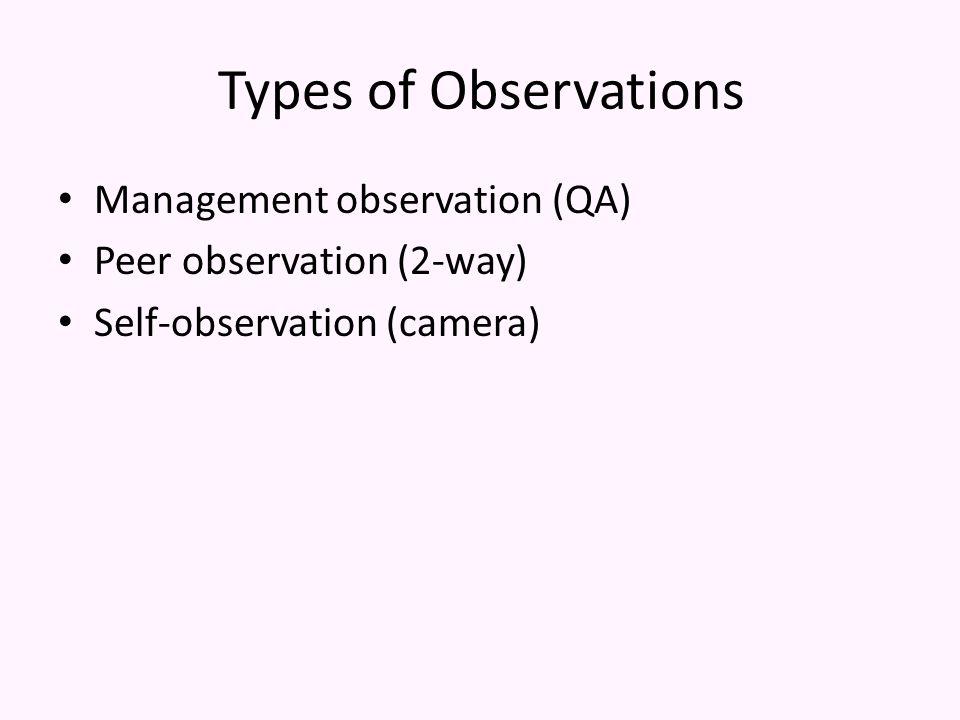 Types of Observations Management observation (QA) Peer observation (2-way) Self-observation (camera)