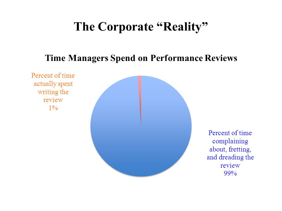 The Corporate Reality