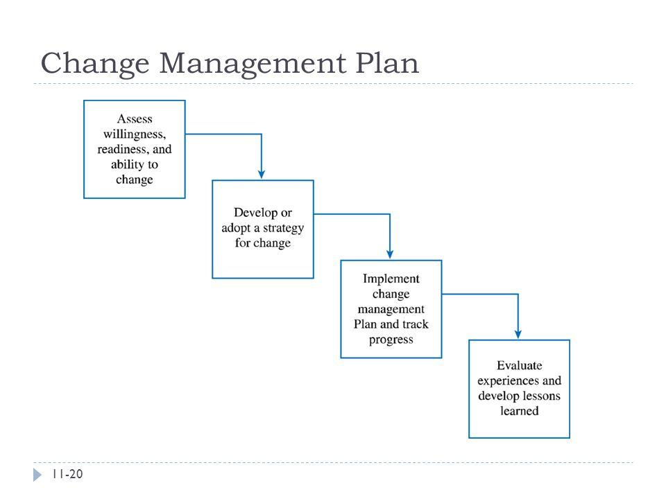 Change Management Plan 11-20