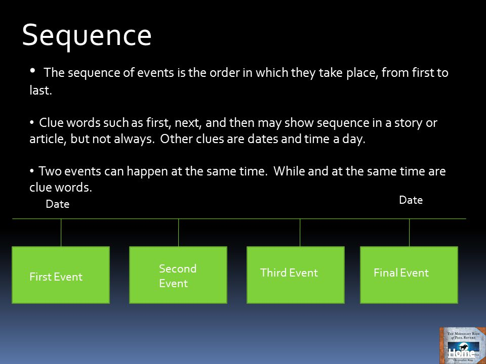 Sequence The sequence of events is the order in which they take place, from first to last.