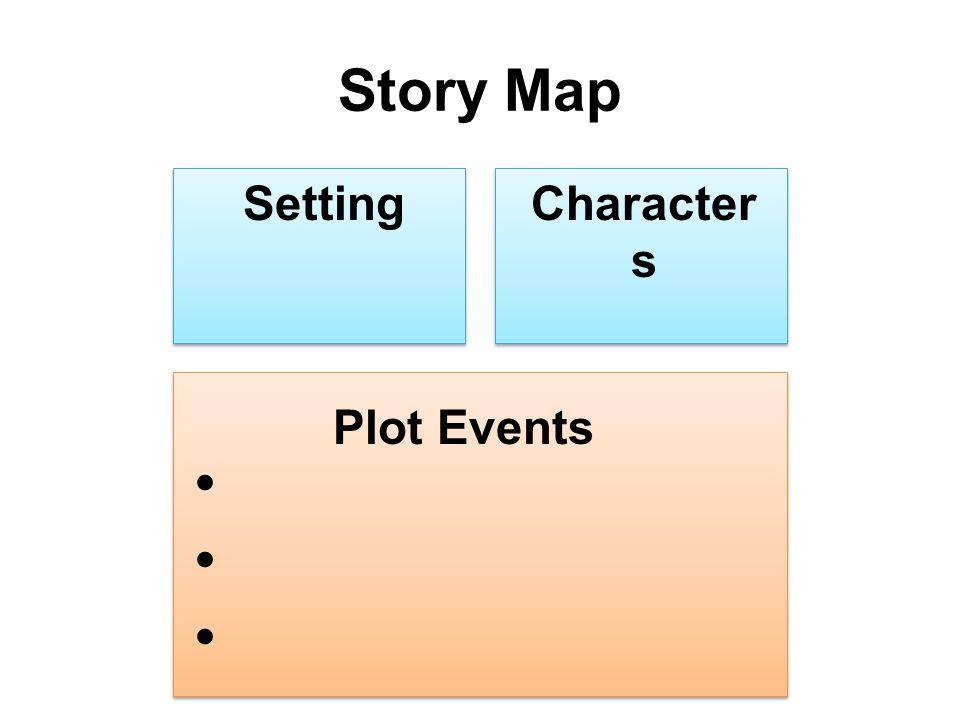 Story Map SettingCharacter s Plot Events