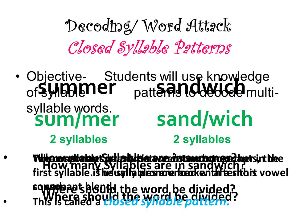 Decoding/ Word Attack Closed Syllable Patterns Objective-Students will use knowledge of syllable patterns to decode multi- syllable words.