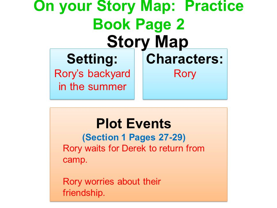 On your Story Map: Practice Book Page 2 Setting: Rory's backyard in the summer Characters: Rory Plot Events (Section 1 Pages 27-29) Rory waits for Derek to return from camp.