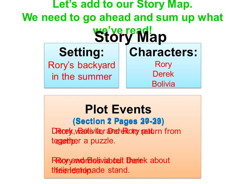Let's add to our Story Map. We need to go ahead and sum up what we've read! Setting: Rory's backyard in the summer Characters: Rory Derek Bolivia Plot