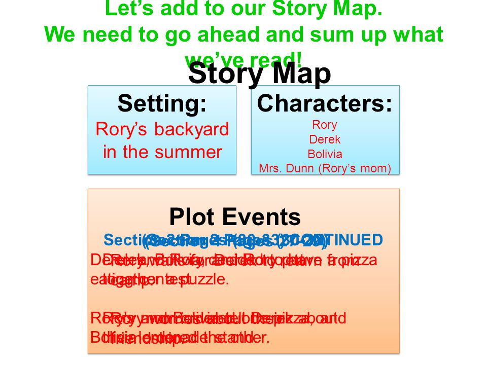 Let's add to our Story Map. We need to go ahead and sum up what we've read! Setting: Rory's backyard in the summer Characters: Rory Derek Bolivia Mrs.