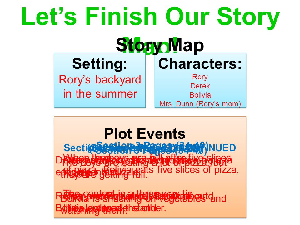 Let's Finish Our Story Map! Setting: Rory's backyard in the summer Characters: Rory Derek Bolivia Mrs. Dunn (Rory's mom) Plot Events (Section 1 Pages