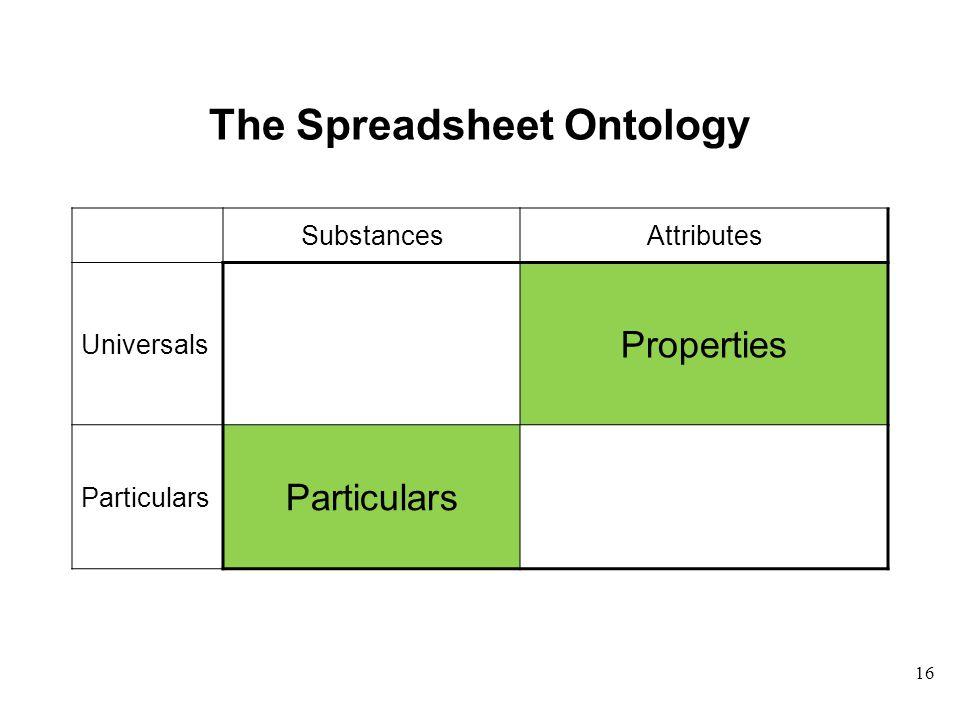 16 The Spreadsheet Ontology SubstancesAttributes Universals Properties Particulars