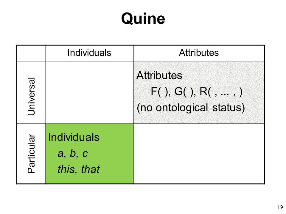 19 Quine IndividualsAttributes F( ), G( ), R(,..., ) (no ontological status) Individuals a, b, c this, that Universal Particular