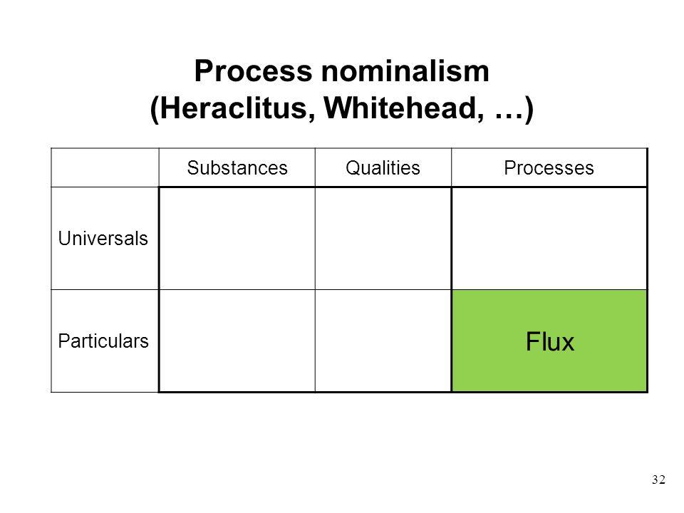 32 Process nominalism (Heraclitus, Whitehead, …) SubstancesQualitiesProcesses Universals Particulars Flux