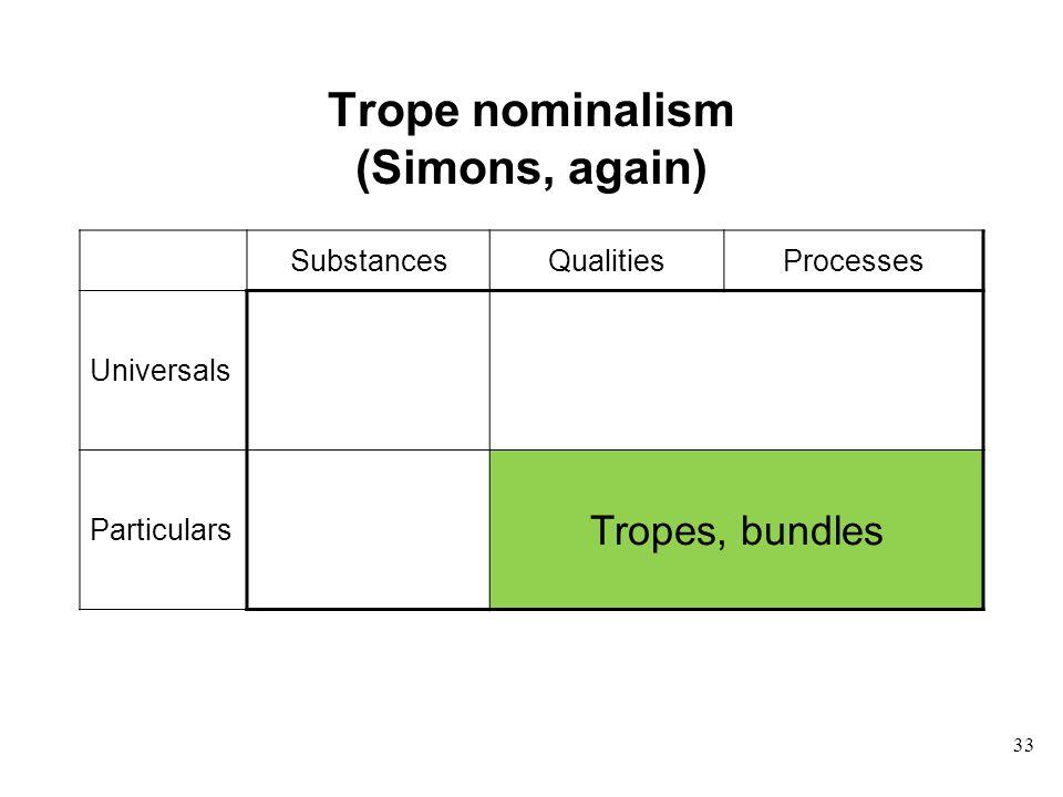 33 Trope nominalism (Simons, again) SubstancesQualitiesProcesses Universals Particulars Tropes, bundles