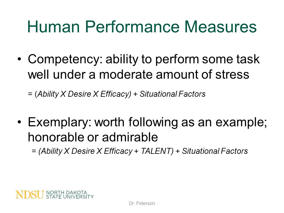 Human Performance Measures Competency: ability to perform some task well under a moderate amount of stress = (Ability X Desire X Efficacy) + Situation