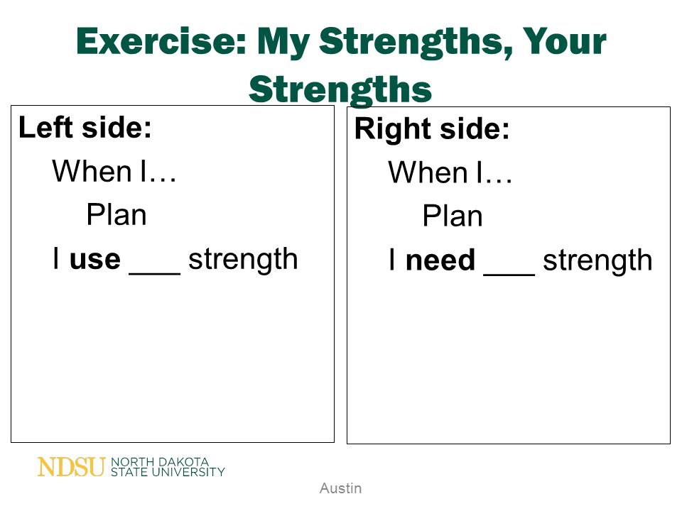 Exercise: My Strengths, Your Strengths Left side: When I… Plan I use ___ strength Austin Right side: When I… Plan I need ___ strength